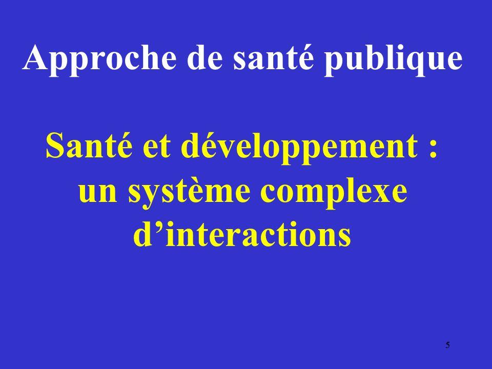 Approche de santé publique Santé et développement :
