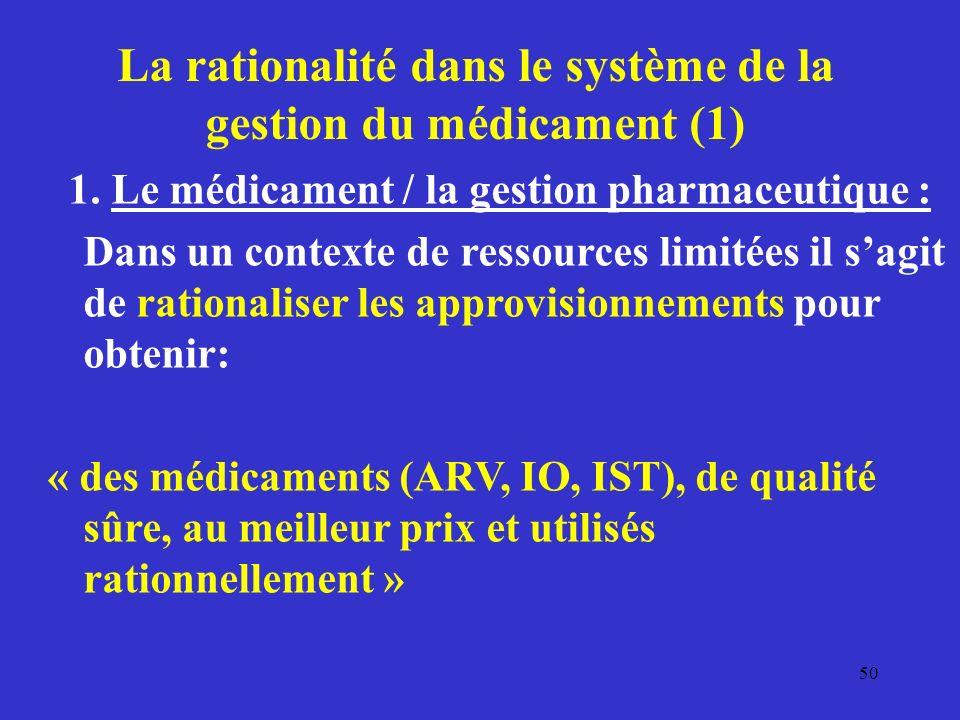 La rationalité dans le système de la gestion du médicament (1)
