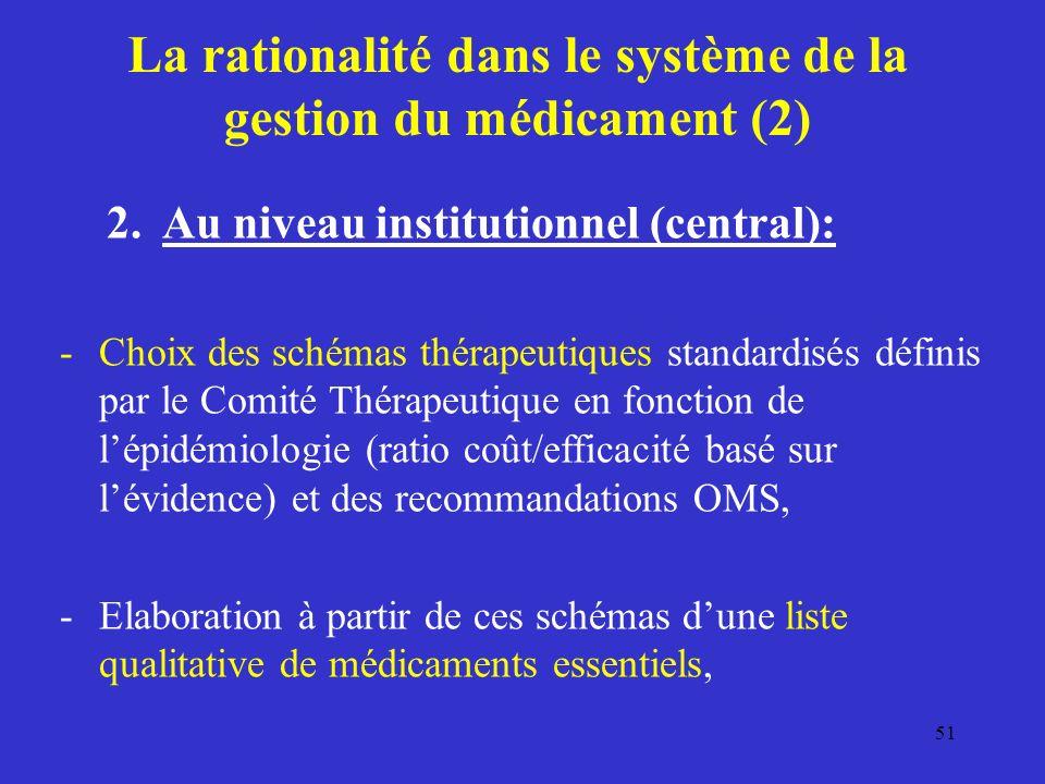 La rationalité dans le système de la gestion du médicament (2)