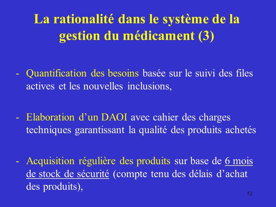 La rationalité dans le système de la gestion du médicament (3)