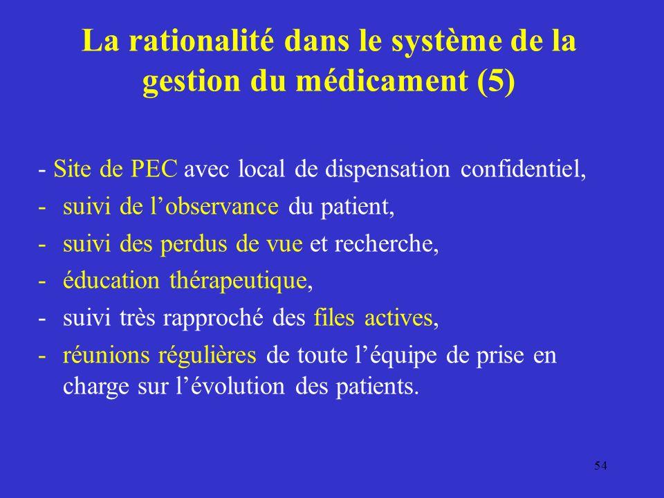 La rationalité dans le système de la gestion du médicament (5)