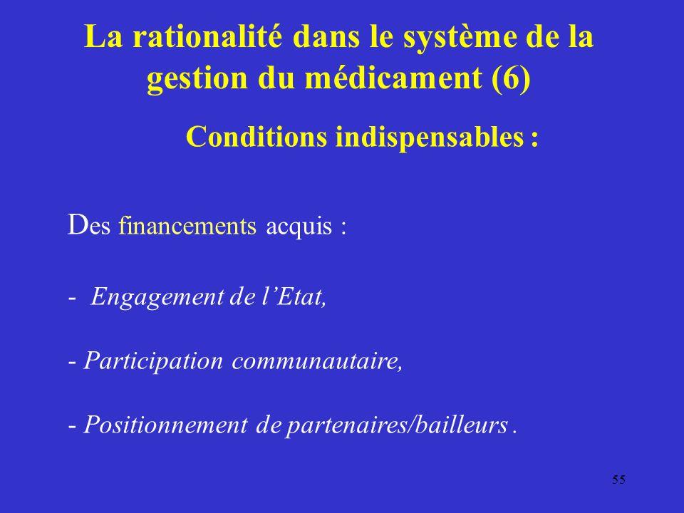 La rationalité dans le système de la gestion du médicament (6)