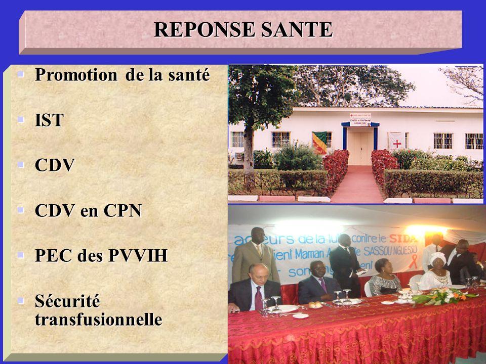 REPONSE SANTE Promotion de la santé IST CDV CDV en CPN PEC des PVVIH