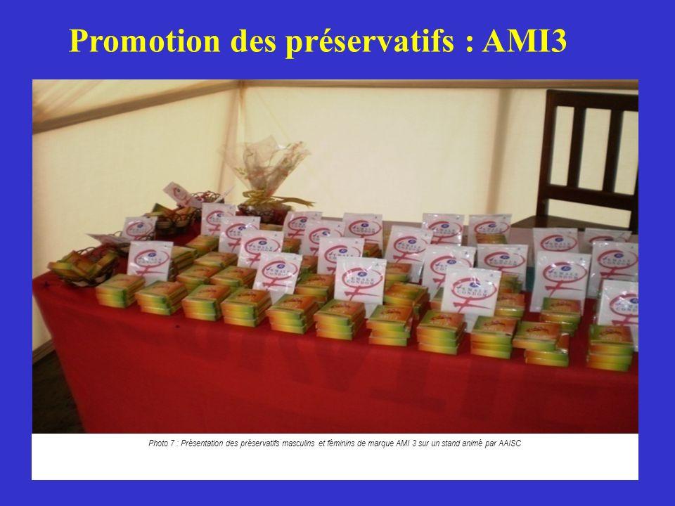 Promotion des préservatifs : AMI3