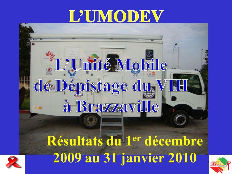 L'UMODEV L'Unité Mobile de Dépistage du VIH à Brazzaville