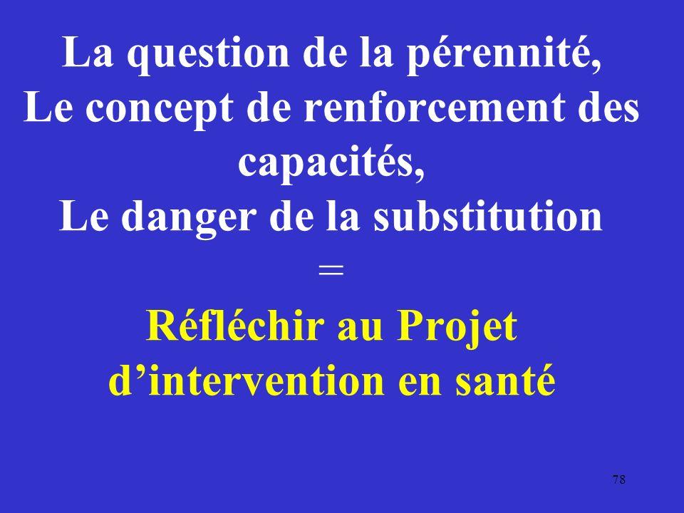 La question de la pérennité, Le concept de renforcement des capacités, Le danger de la substitution = Réfléchir au Projet d'intervention en santé