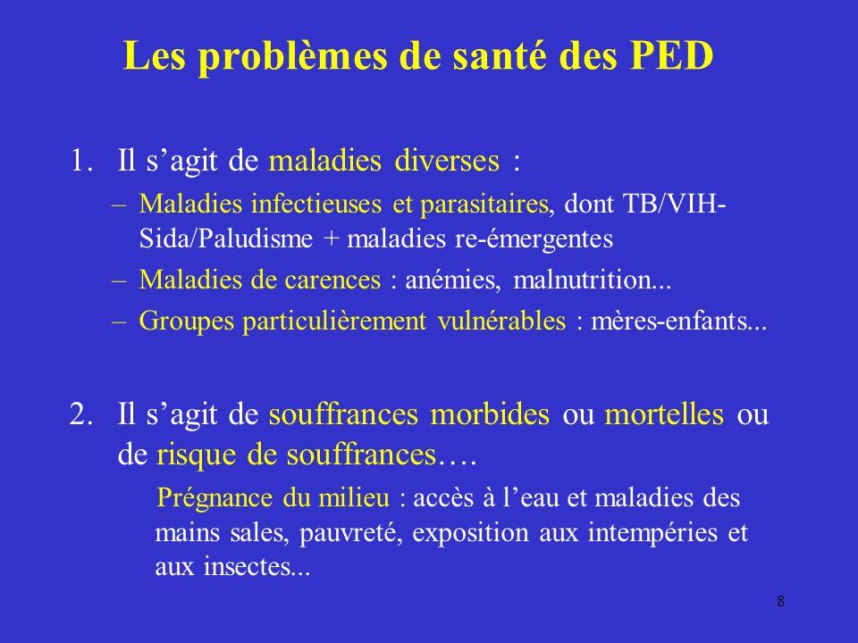 Les problèmes de santé des PED