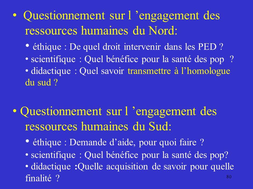 Questionnement sur l 'engagement des ressources humaines du Nord: