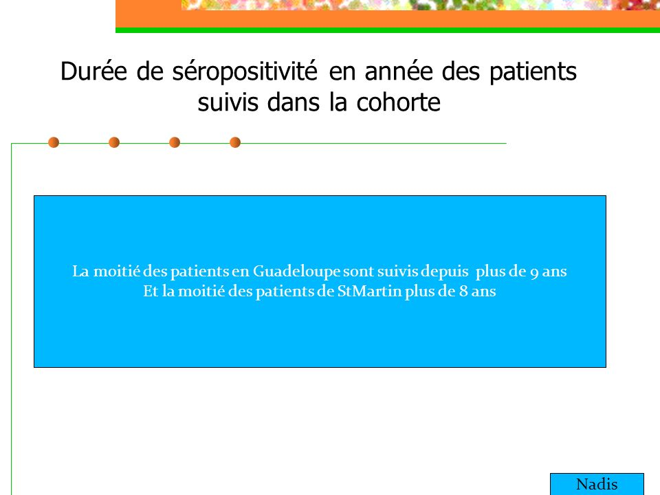 Durée de séropositivité en année des patients suivis dans la cohorte