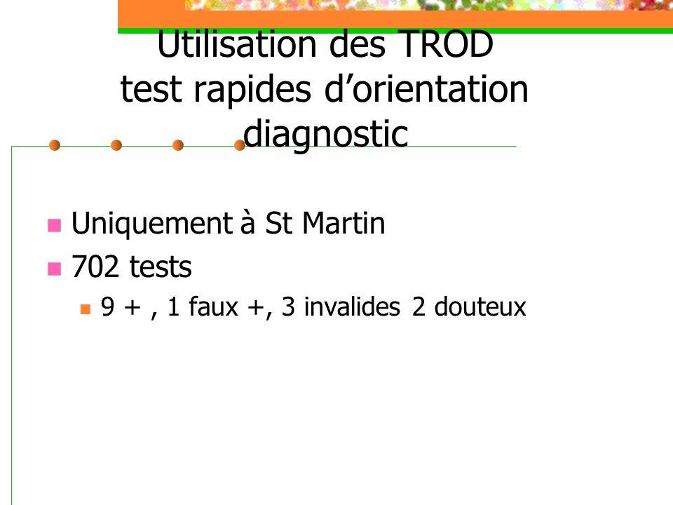 Utilisation des TROD test rapides d'orientation diagnostic