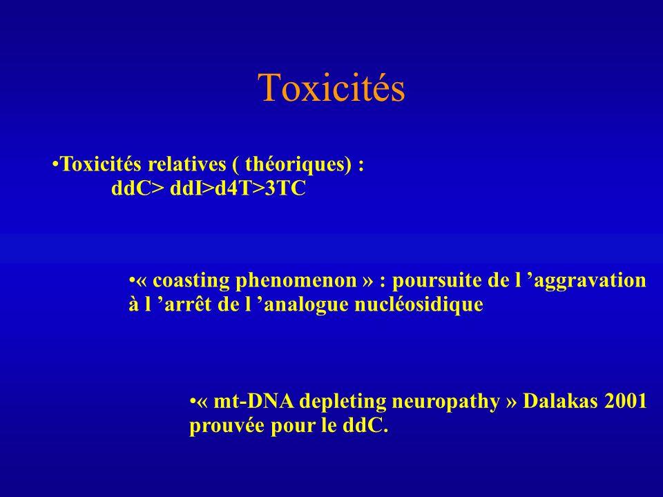 Toxicités relatives ( théoriques) : ddC> ddI>d4T>3TC