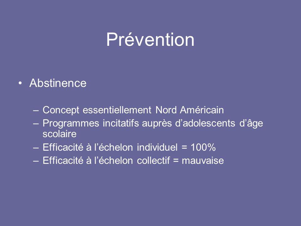Prévention Abstinence Concept essentiellement Nord Américain
