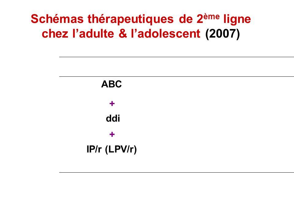Schémas thérapeutiques de 2ème ligne chez l'adulte & l'adolescent (2007)
