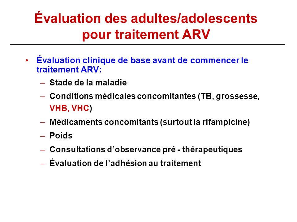Évaluation des adultes/adolescents pour traitement ARV