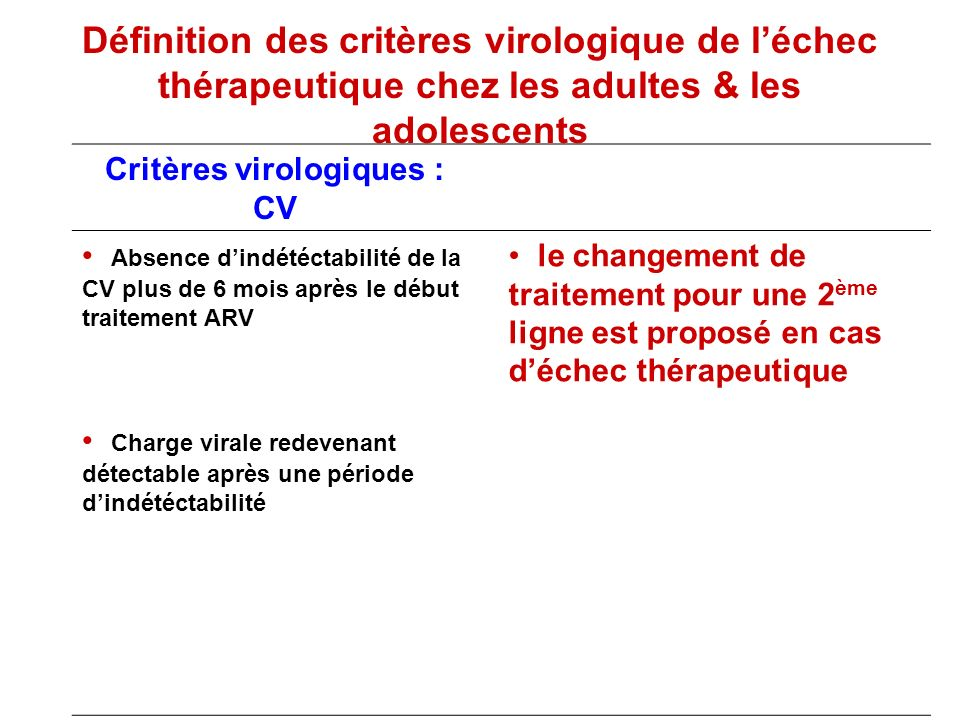 Critères virologiques : CV