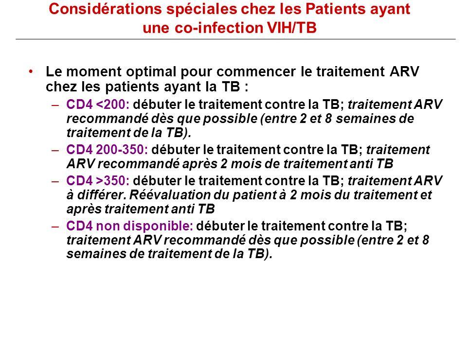 Considérations spéciales chez les Patients ayant une co-infection VIH/TB