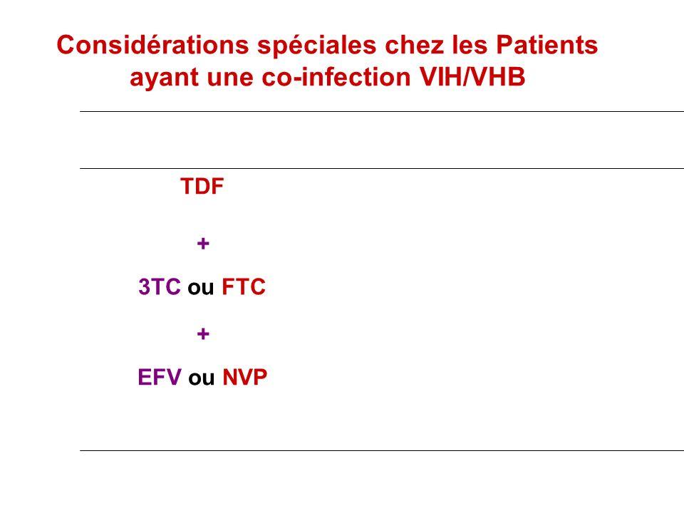 Considérations spéciales chez les Patients ayant une co-infection VIH/VHB