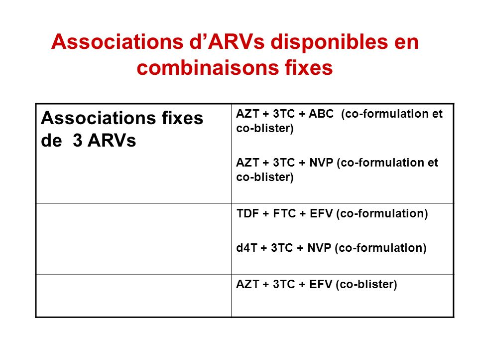 Associations d'ARVs disponibles en combinaisons fixes
