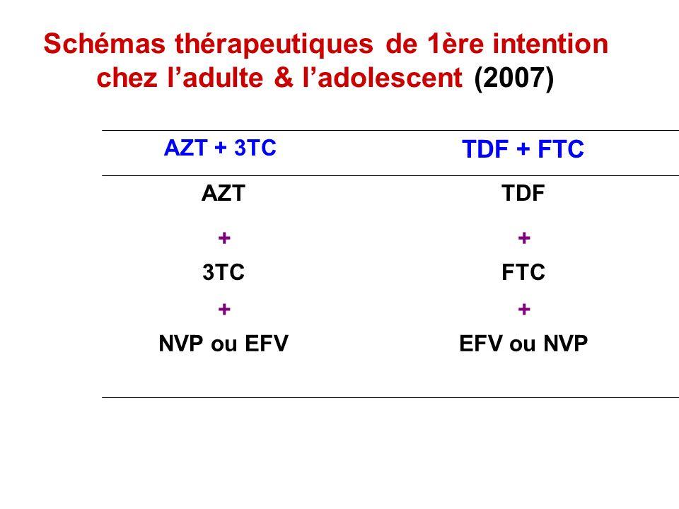 Schémas thérapeutiques de 1ère intention chez l'adulte & l'adolescent (2007)