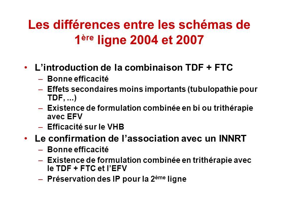 Les différences entre les schémas de 1ère ligne 2004 et 2007