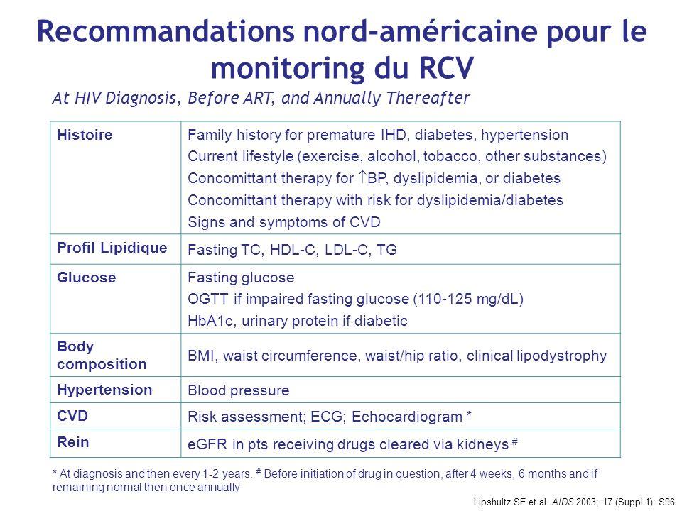 Recommandations nord-américaine pour le monitoring du RCV