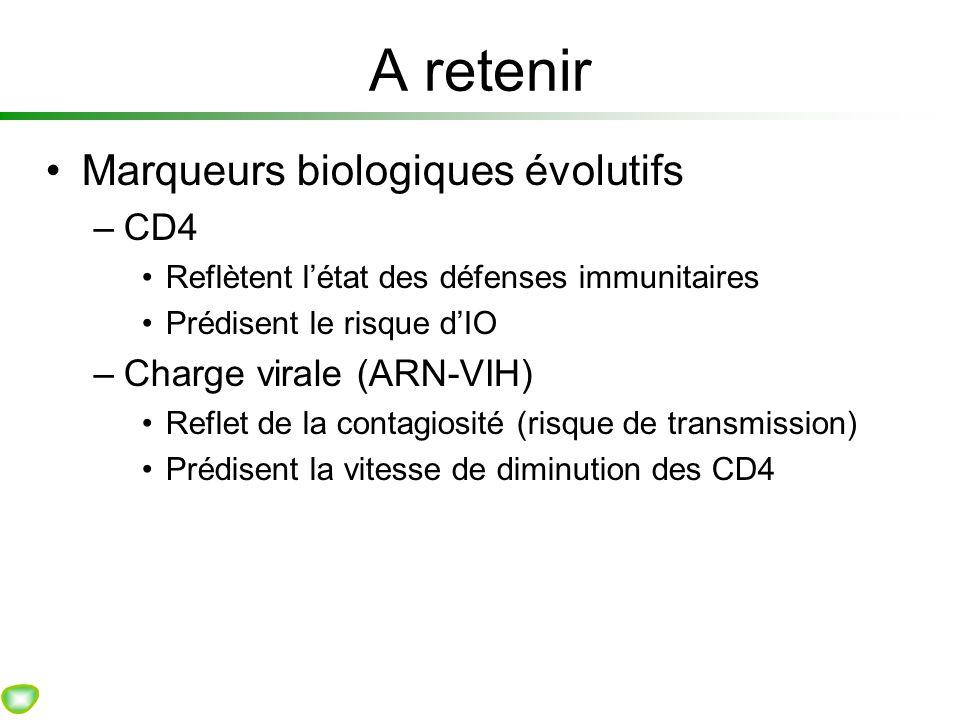 A retenir Marqueurs biologiques évolutifs CD4 Charge virale (ARN-VIH)