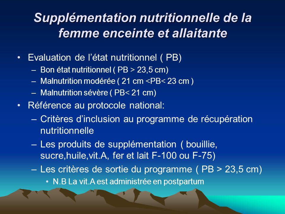 Supplémentation nutritionnelle de la femme enceinte et allaitante