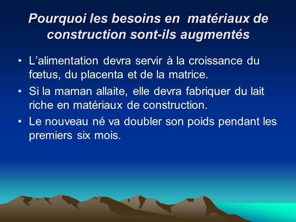 Pourquoi les besoins en matériaux de construction sont-ils augmentés