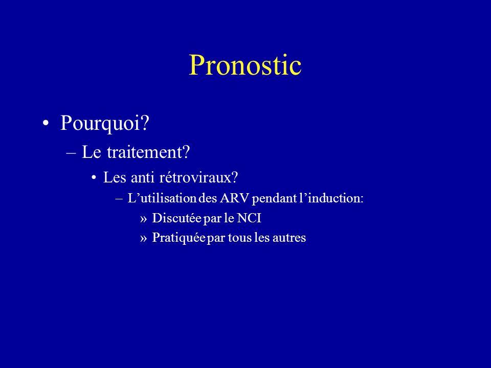 Pronostic Pourquoi Le traitement Les anti rétroviraux
