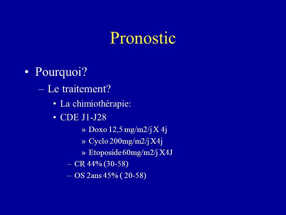 Pronostic Pourquoi Le traitement La chimiothérapie: CDE J1-J28
