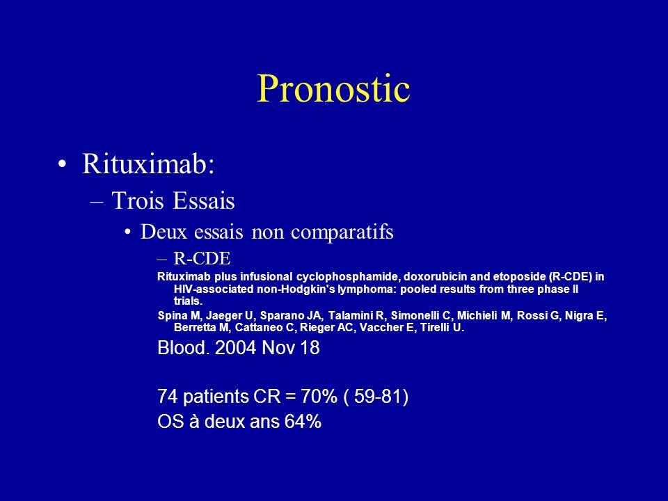 Pronostic Rituximab: Trois Essais Deux essais non comparatifs R-CDE
