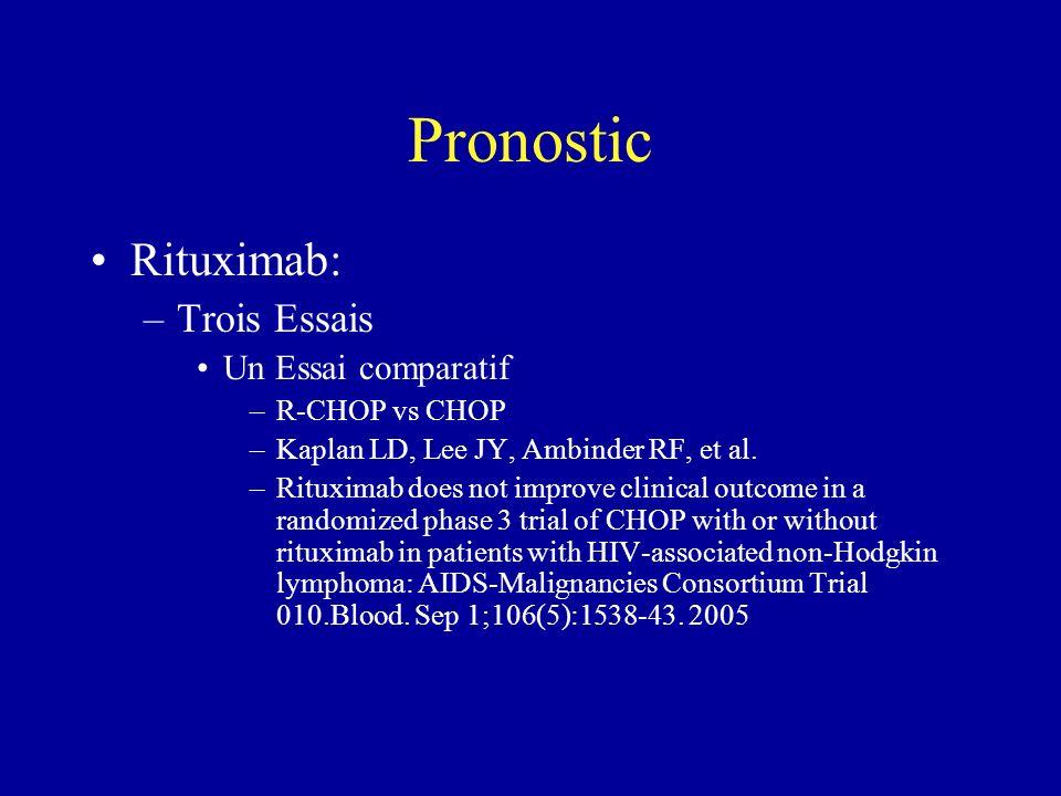 Pronostic Rituximab: Trois Essais Un Essai comparatif R-CHOP vs CHOP