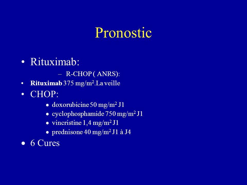 Pronostic Rituximab: CHOP: 6 Cures R-CHOP ( ANRS):