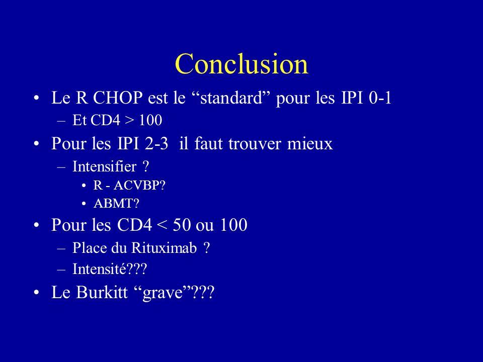 Conclusion Le R CHOP est le standard pour les IPI 0-1