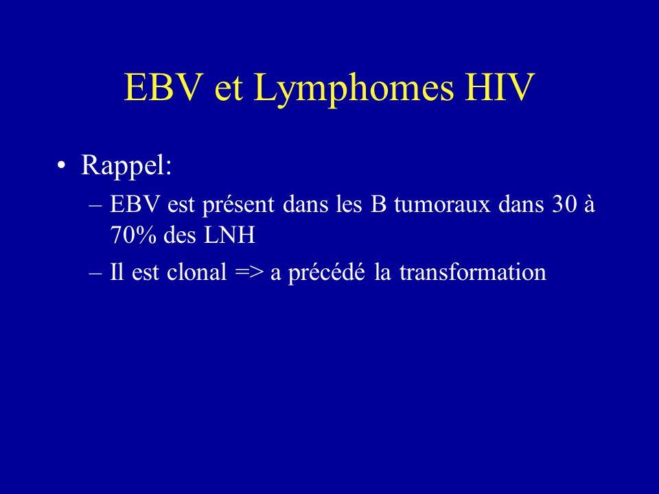 EBV et Lymphomes HIV Rappel: