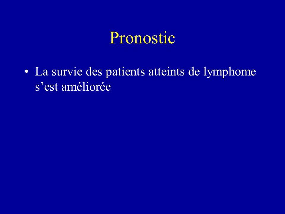 Pronostic La survie des patients atteints de lymphome s'est améliorée