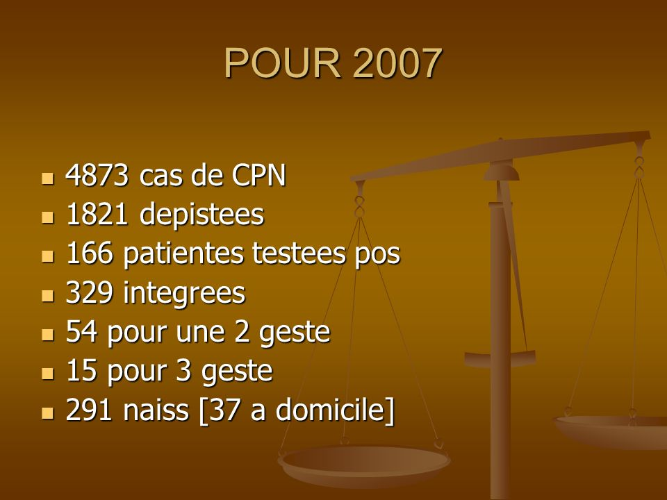 POUR 2007 4873 cas de CPN 1821 depistees 166 patientes testees pos