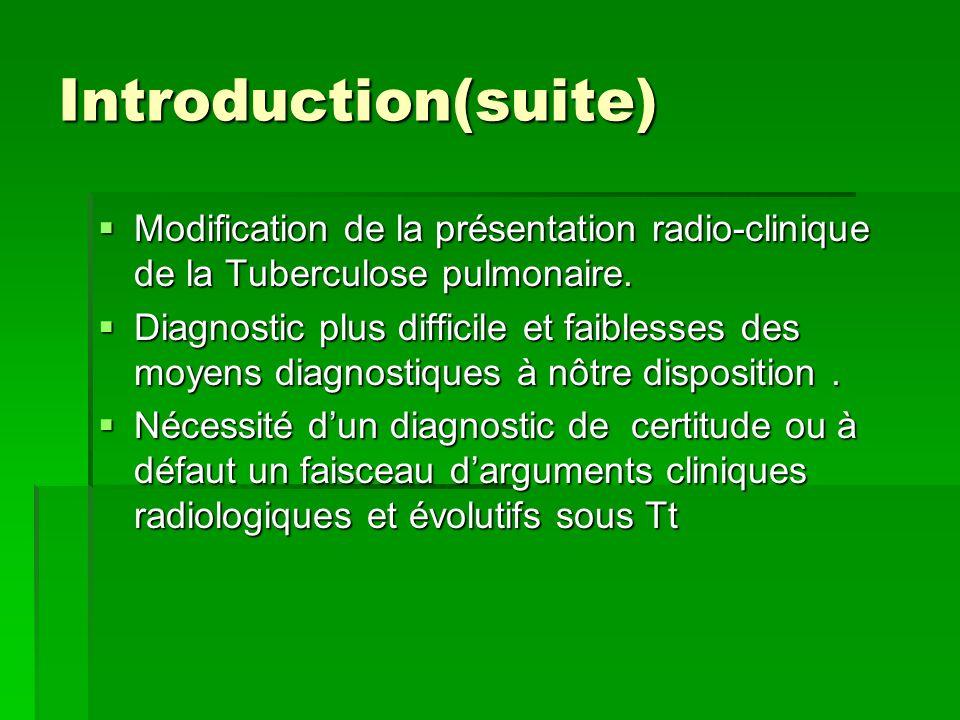 Introduction(suite)Modification de la présentation radio-clinique de la Tuberculose pulmonaire.