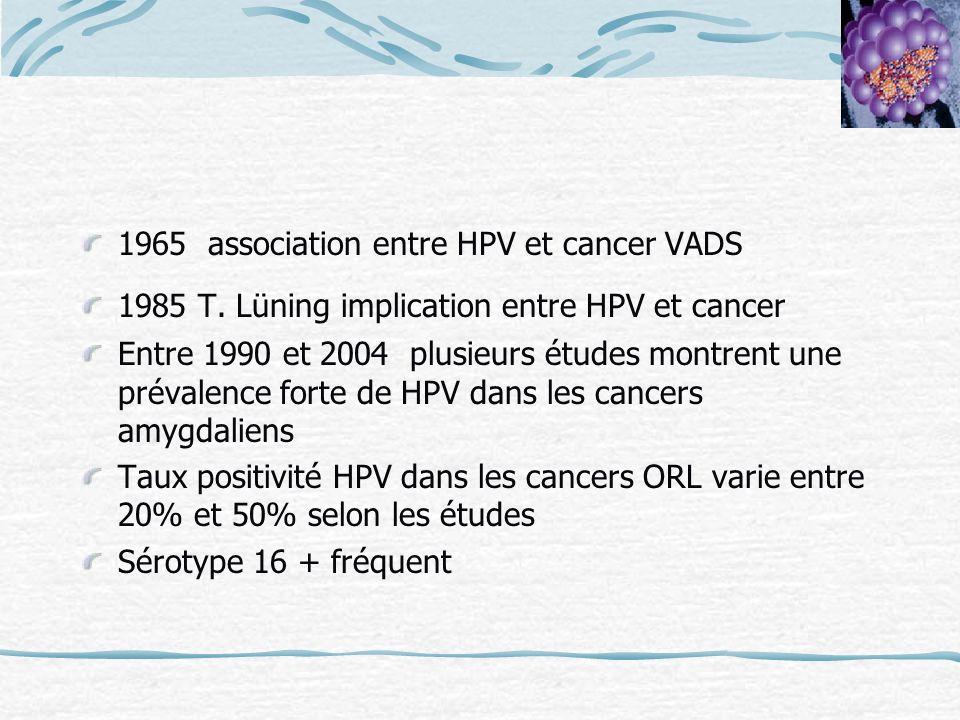 1965 association entre HPV et cancer VADS