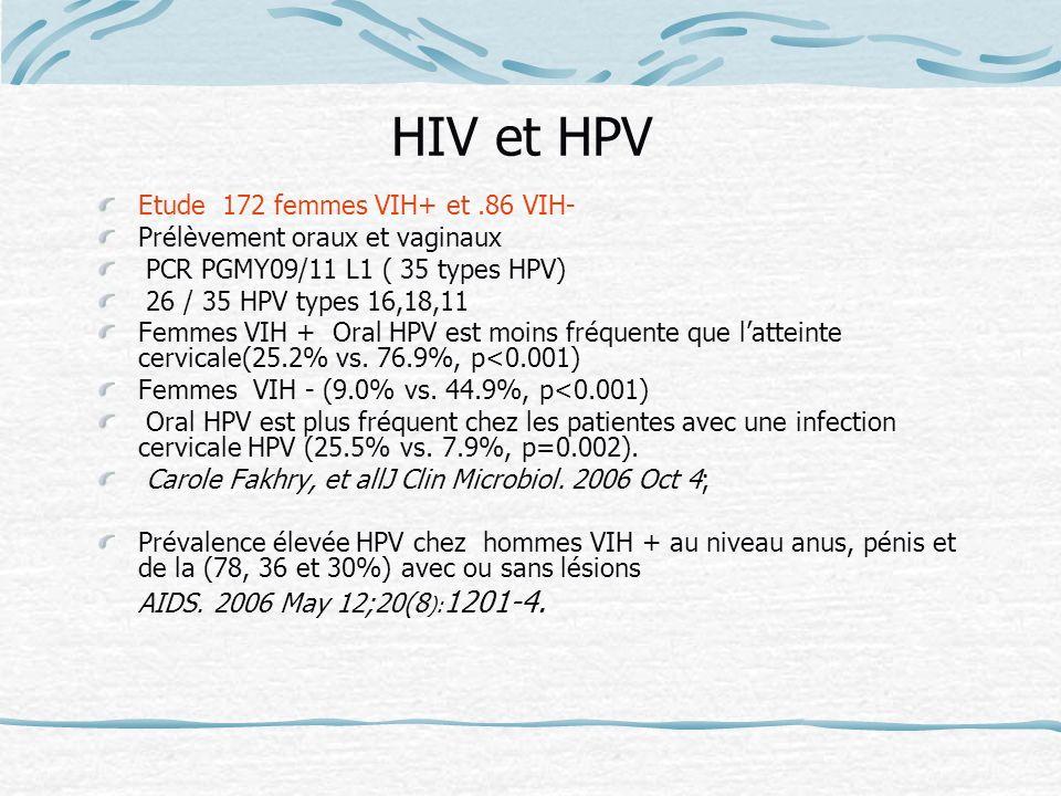 HIV et HPV Etude 172 femmes VIH+ et .86 VIH-