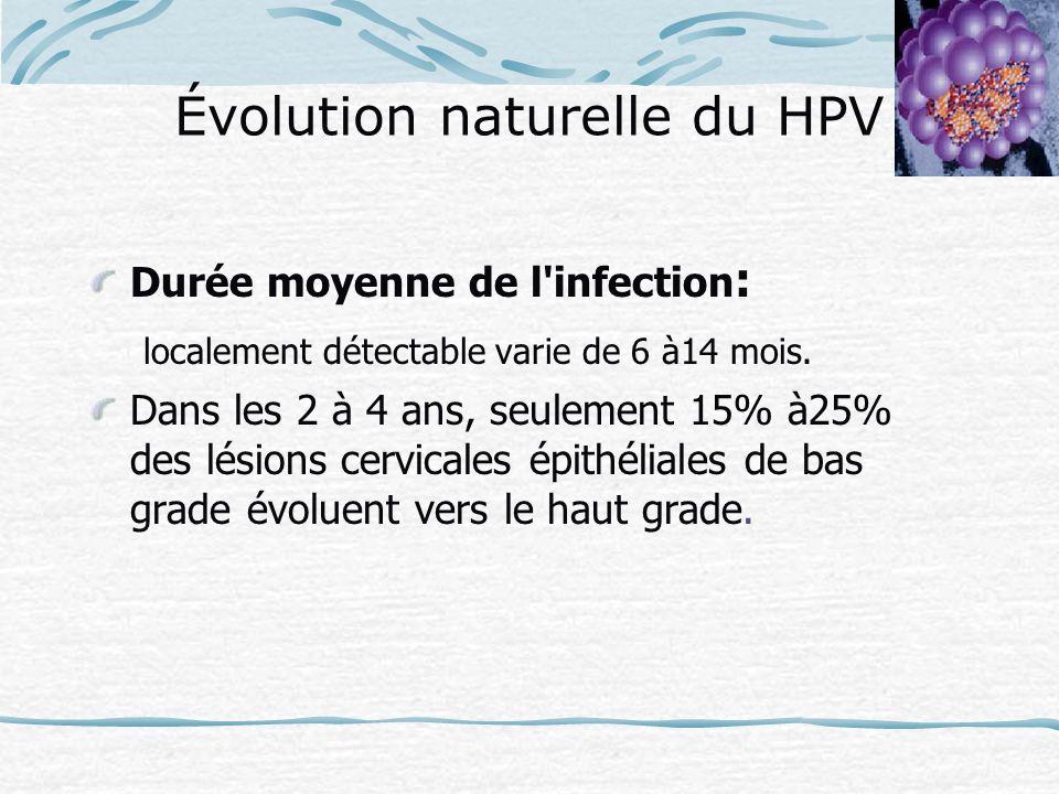 Évolution naturelle du HPV