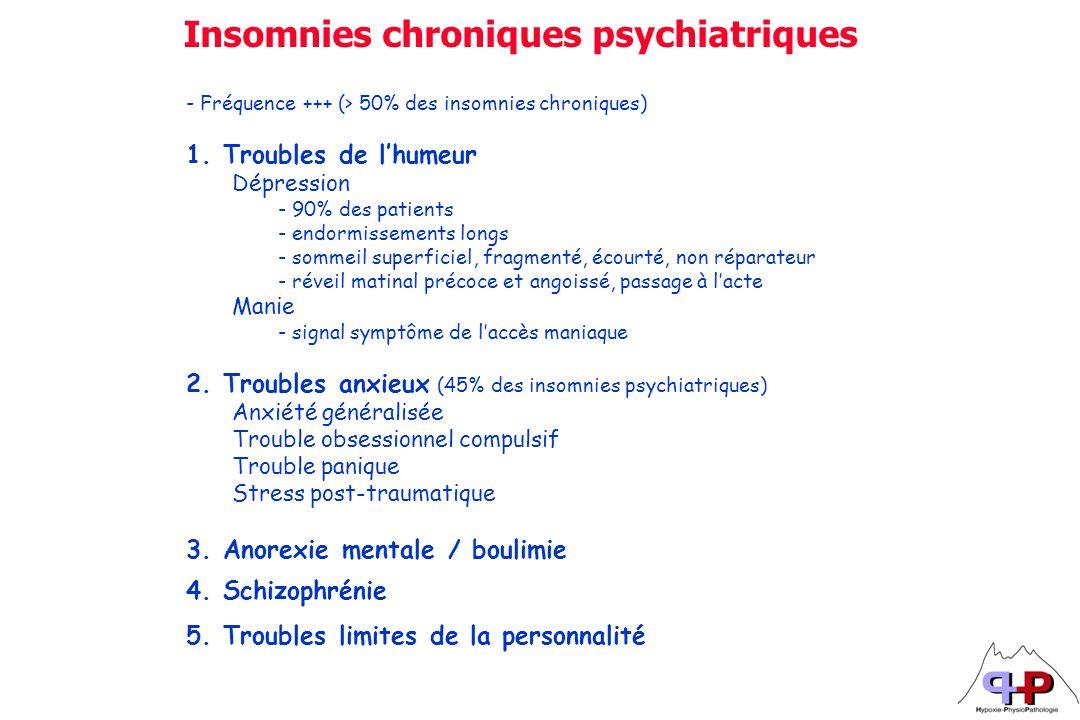 Insomnies chroniques psychiatriques