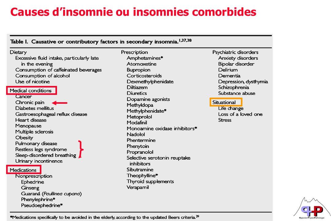 Causes d'insomnie ou insomnies comorbides