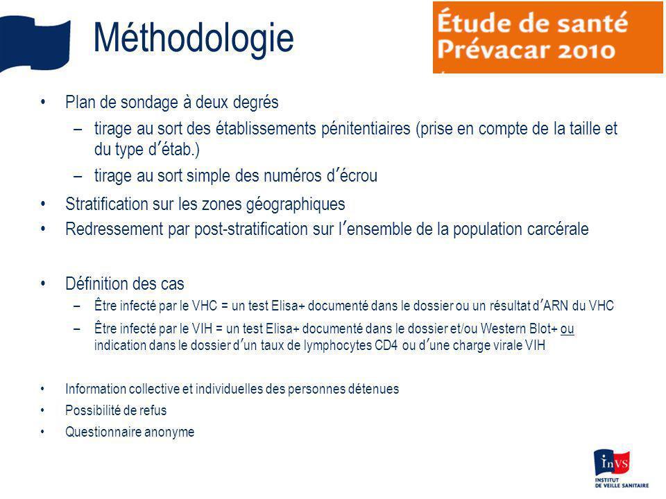 Méthodologie Plan de sondage à deux degrés