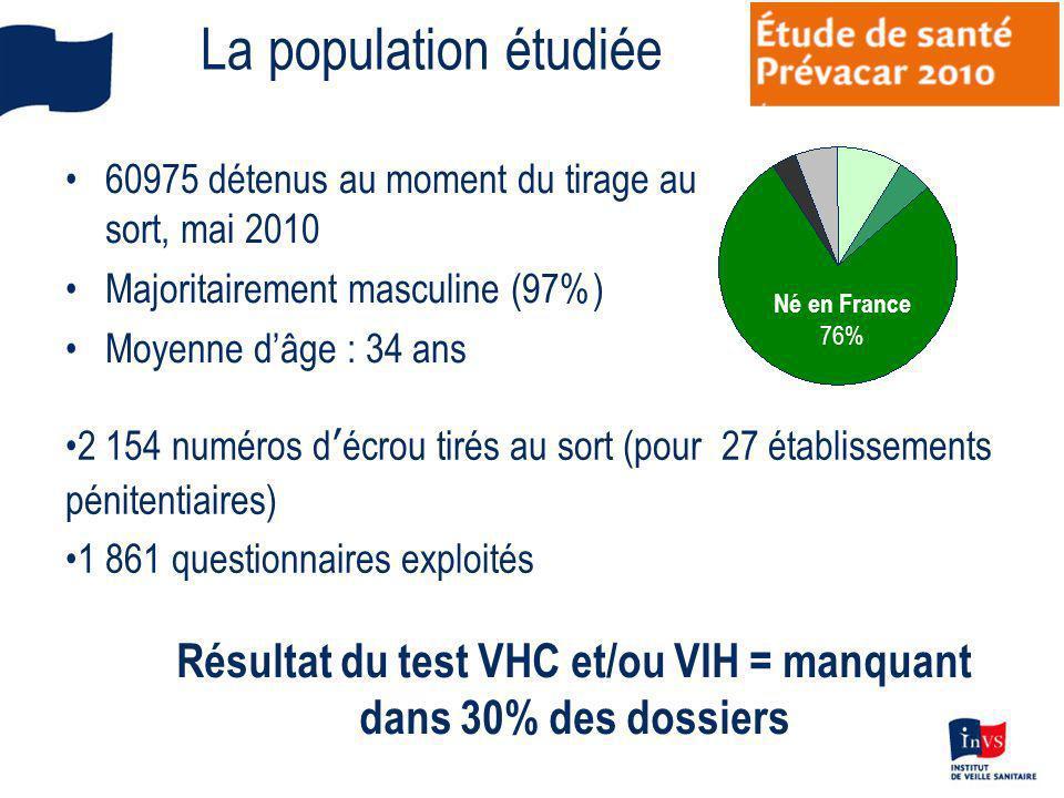 Résultat du test VHC et/ou VIH = manquant dans 30% des dossiers