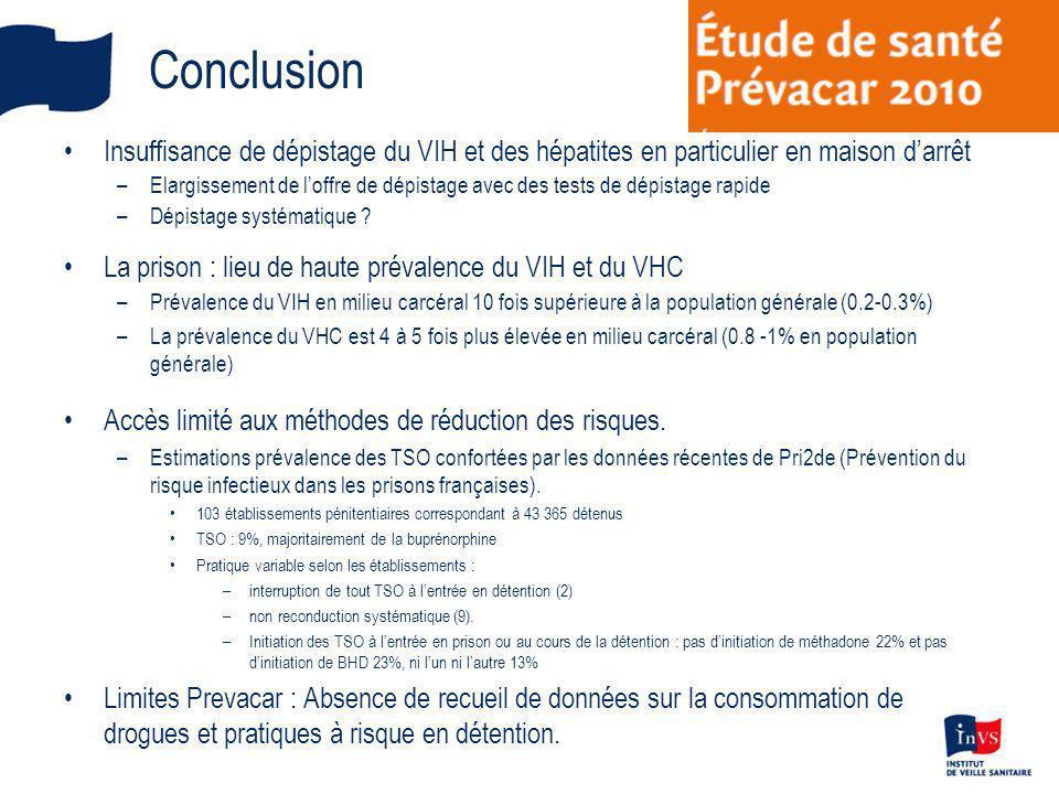 Conclusion Insuffisance de dépistage du VIH et des hépatites en particulier en maison d'arrêt.