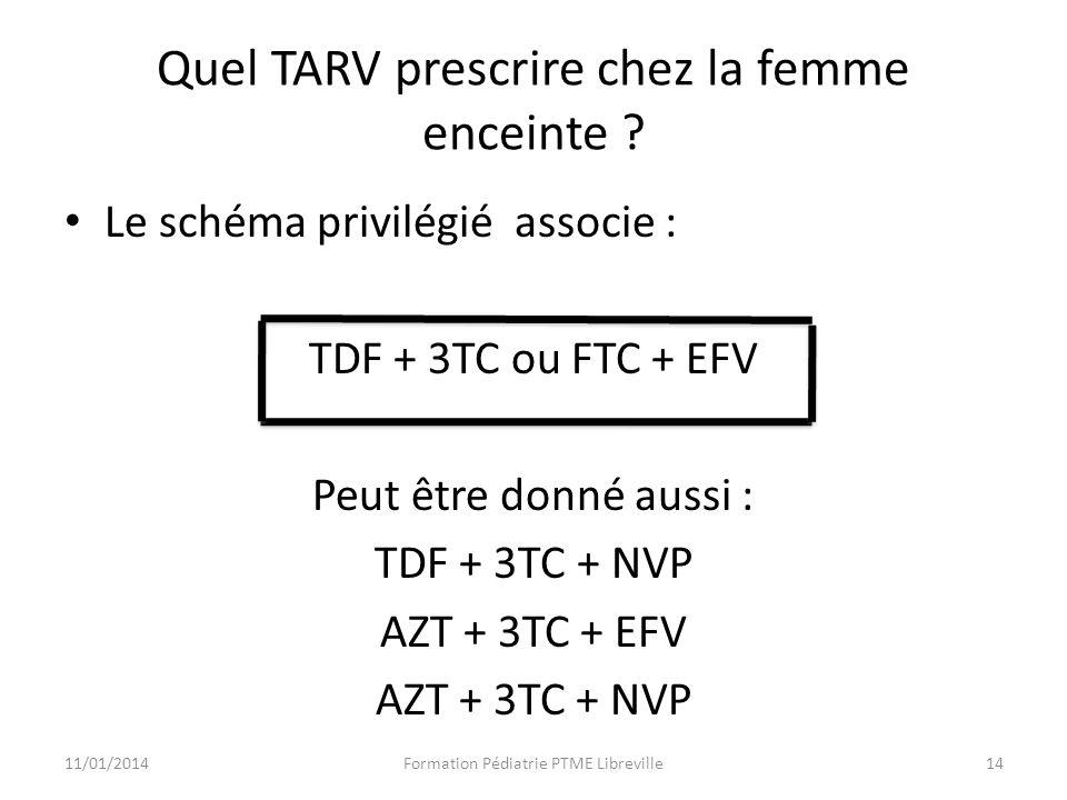 Quel TARV prescrire chez la femme enceinte