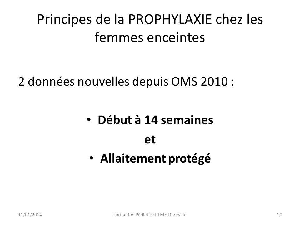 Principes de la PROPHYLAXIE chez les femmes enceintes