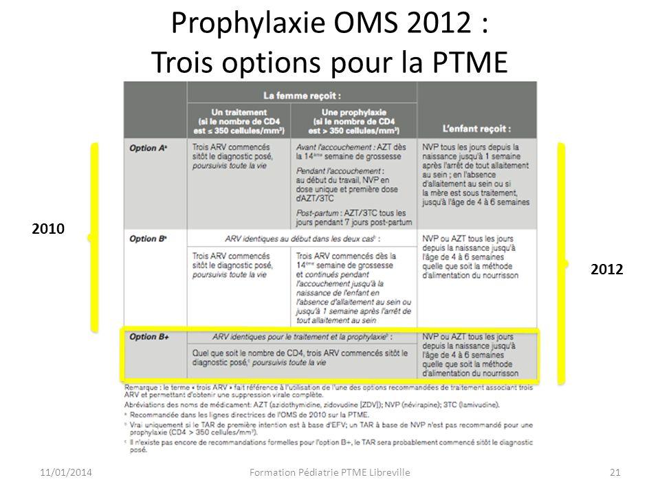 Prophylaxie OMS 2012 : Trois options pour la PTME