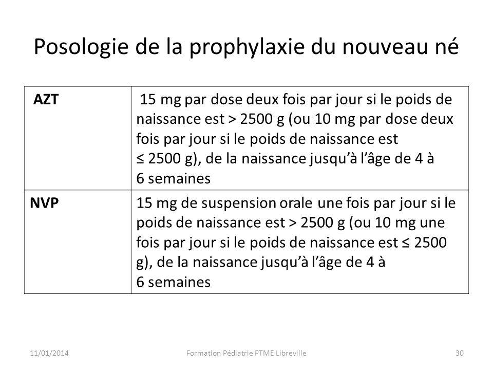 Posologie de la prophylaxie du nouveau né